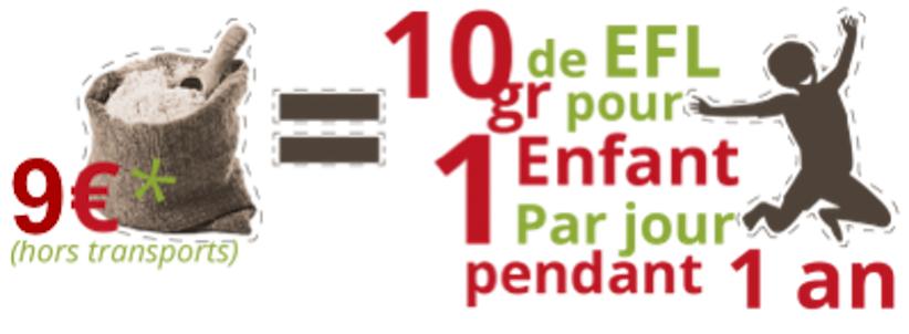 9€-par-enfant-par-an